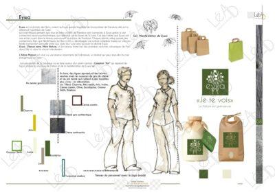 Lea-Interiors-Design-Bergerac_Espaces-professionnels-Boutique-BIO-Charte-graphique